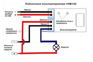 Вольтметр+ амперметр